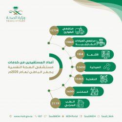 غداً انطلاق رالي داكار السعودية 2021