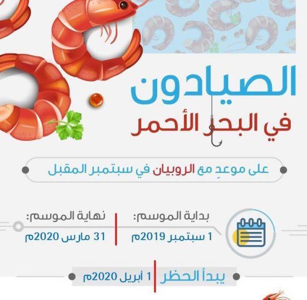 أهالي الرياض يستعدون لدخول موسوعة جينيس باليوم الوطني