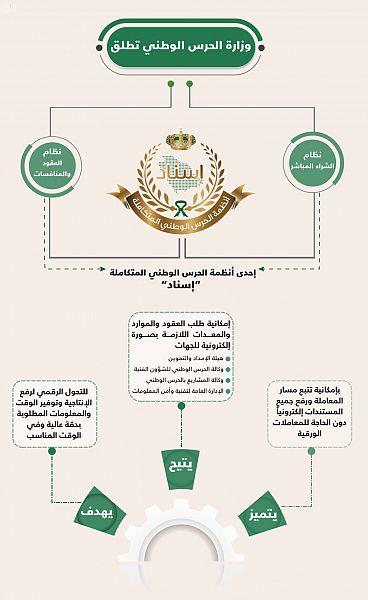 جامعة جدة تنظم لقاء تعريفيا إرشاديا لطلاب السنة التحضيرية