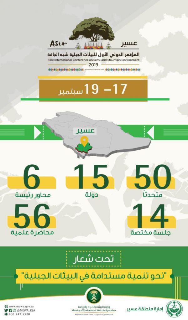 سمو الأمير فيصل بن بندر يستقبل رئيس مجلس إدارة غرفة الرياض
